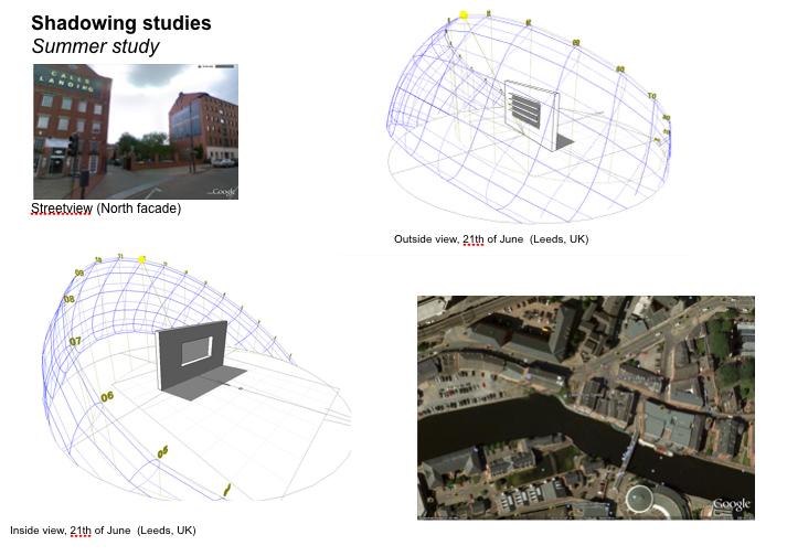 Shadowing studies