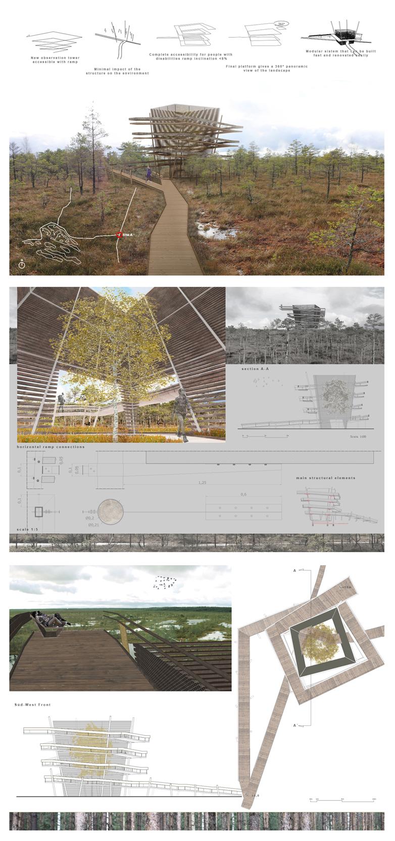 KNP_Flavio Cucina Architekt